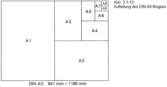 Klischee Druckstempel Knitterfestigkeit GüNstiger Verkauf Druckplatten